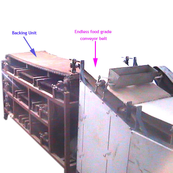 chapati making machine with backing unit